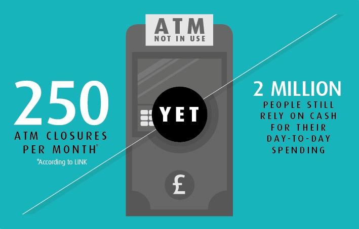 ATM closures. An IAD opportunity?